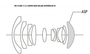 15mm_f4_5_superwideheliar_iii_2015_lc